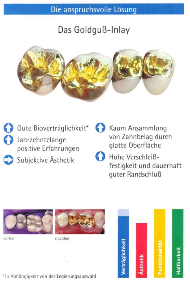 Goldguß-Inlay