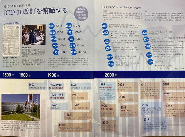 ICD(国際疾病分類)の祖でもあります。(『ICD-11改訂と日本』厚生労働省発行・OJ編集より)