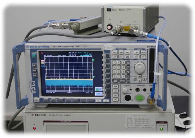 ワイヤレスマイクの送信出力及びスプリアス測定用スペクトログラムアナライザー