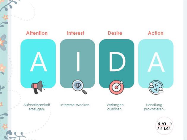 AIDA Formel Elevator Pitch
