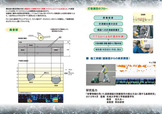 打音測定システムT.T.CARカタログダインロード