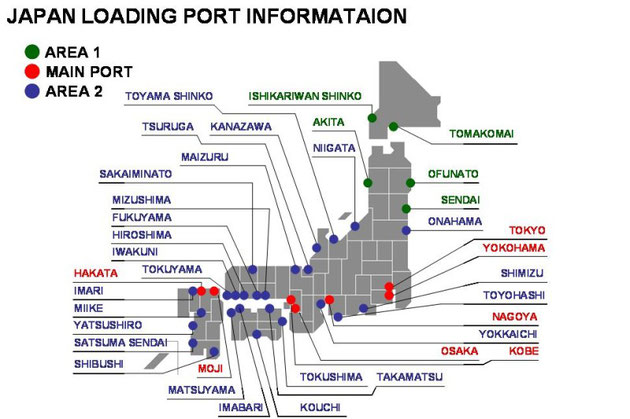 lording port info.
