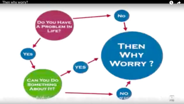 "Youtube-Video ""Then why worry"""
