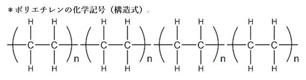 ポリエチレンの化学記号(構造式)