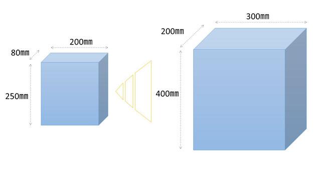 機械加工可能なサイズ