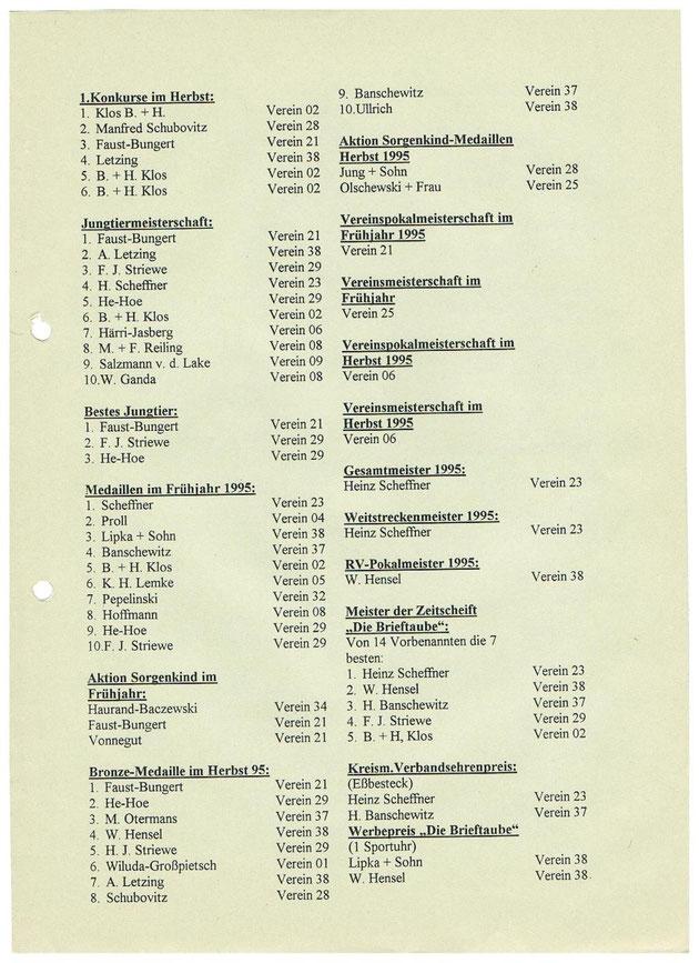 Ein griff ins Archiv 1995.
