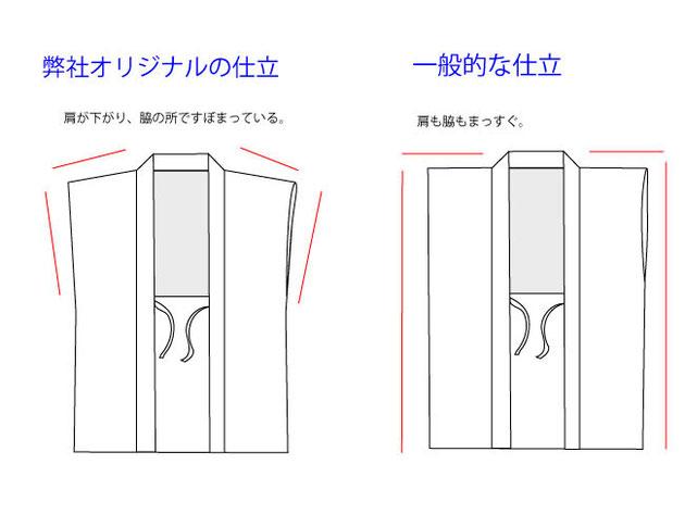 陣羽織の比較