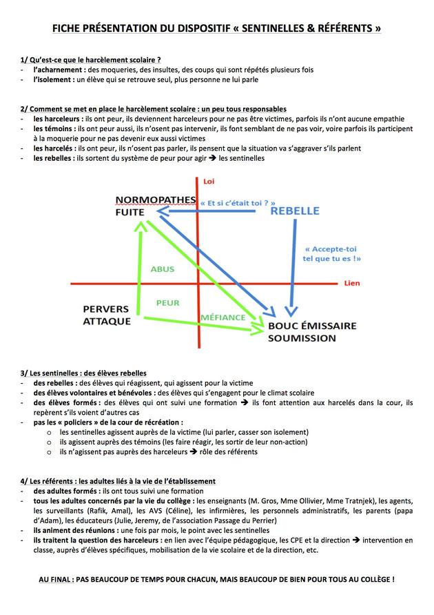 Fiche à destination des sentinelles pour la présentation du dispositif devant les enseignants, personnels et agents du collège Michel Servet