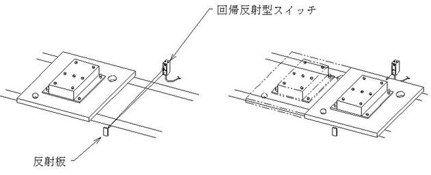 投光機と受光機が一となっており、反射板に投光し返ってきた光に反応するスイッチ。