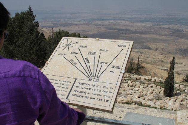 Richtungsweiser nach Israel