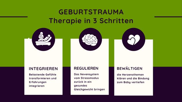 Traumatherapie für Mütter nach traumatischer Geburt in 3 Schritten