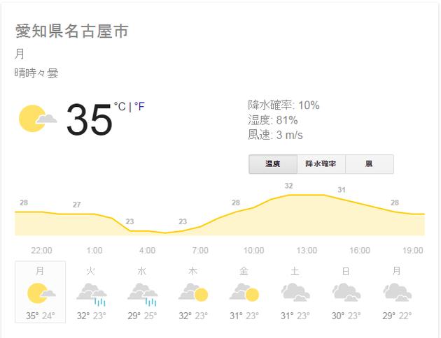 2016年7月11日。今日の名古屋の気温で検索したら出てきた画面。暑すぎる。