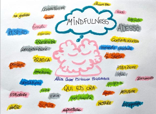 infografica mindfulness