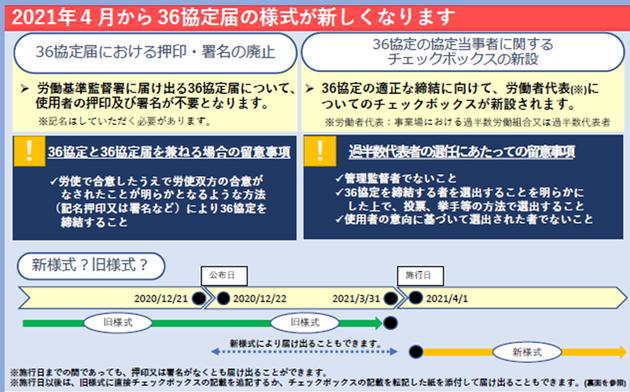 36協定 令和2年4月から新様式