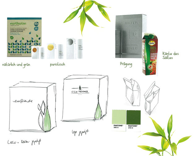 Loveco - Konzept - Idee - Präsentbox - ökologisch - Nachhaltigkeit - Design - Packaging - DesignKis - Luxe Pack - Loveco-Projekt - 2012 - Verpackung