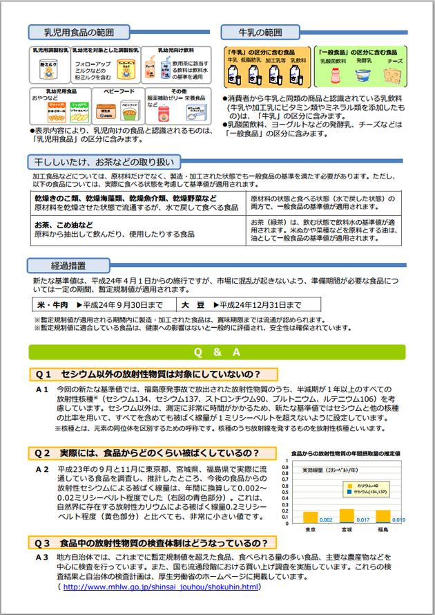 食品中の放射性物質の新たな基準値 (厚生労働省 資料2)