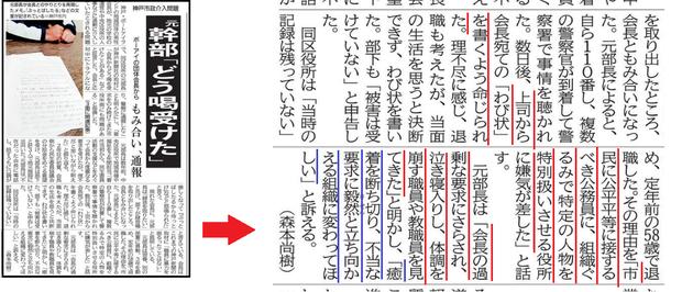 3月8日 神戸新聞より