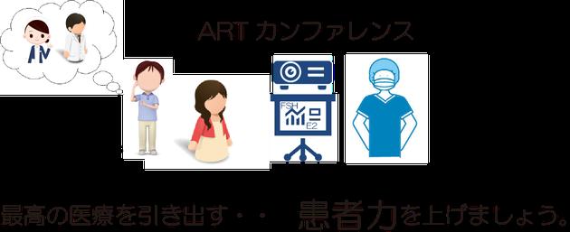 銀座PIO-体外受精(ART)相談室、 不妊治療クリニック相談