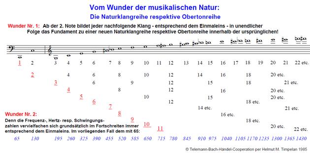 Die Natur der Basler Langtrompeten | Naturtrompete und der von Jean François Madeuf.