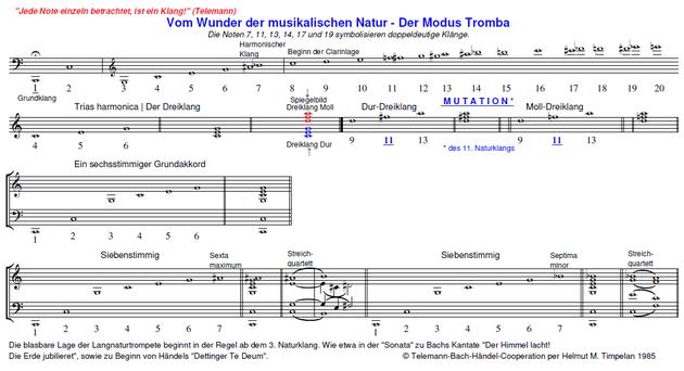 Hochschule für Musik Würzburg