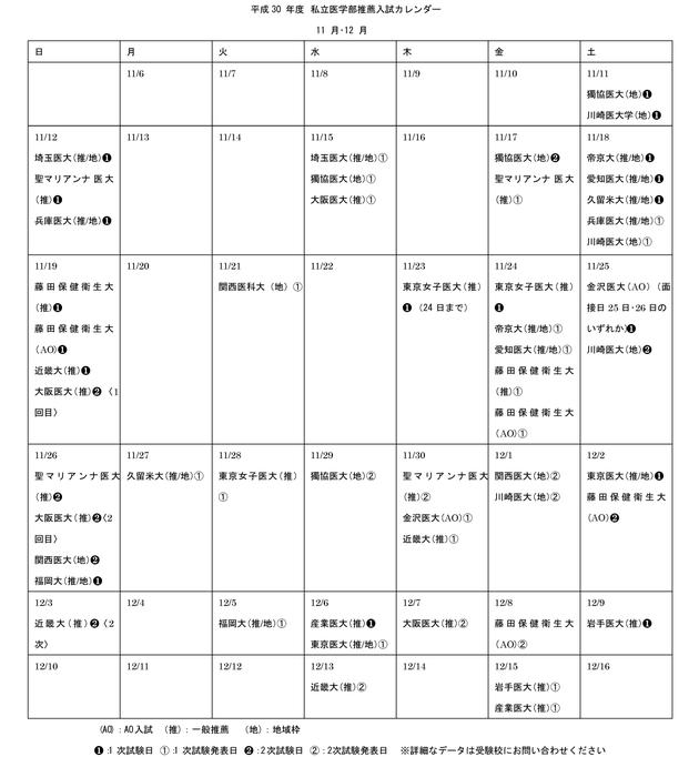 2018年度(平成30年度) 推薦入試カレンダー…(私立 医学部)