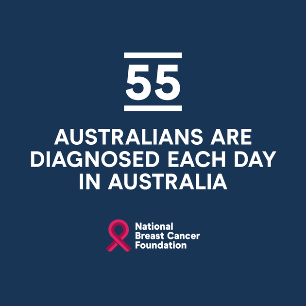 55 Australians are diagnosed with Breast Cancer in Australia every day