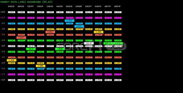 Murrey math trading system .rar
