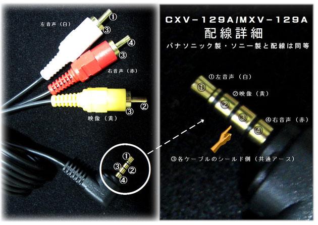 配線(結線)はソニータイプ  パナソニックタイプ エレコムタイプに対応します。  ※注意:海外メーカー製品には非対応