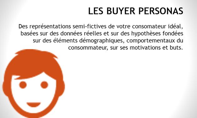 Paul Emmanuel NDJENG (PEN) le style numérique_ Réussir sa stratégie marketing (Inbound) sur internet : comment créer des buyer personae pour ton entreprise_atpen.jimdo.com