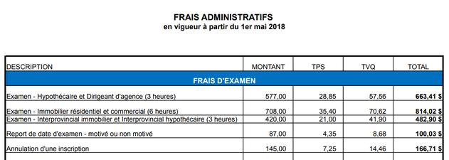 les frais d'examen pour devenir courtier - crédit OACIQ