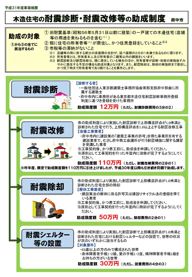 府中市木造住宅の耐震診断・耐震改修等の助成制度