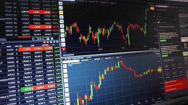 Aktienchart, Aktienkurse