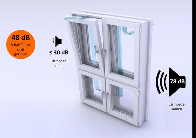Hafencity-Fenster - Schallschutz und natürliche Lüftung