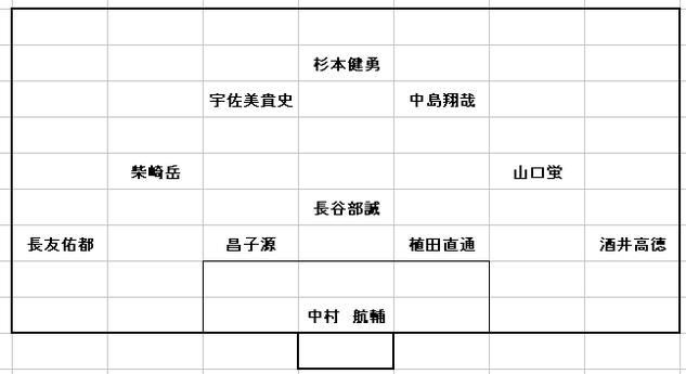 マリ戦スタメン