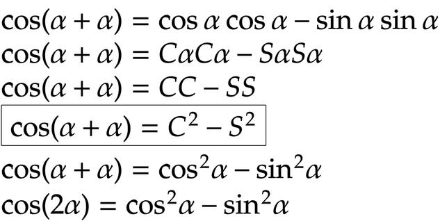 COSの二倍角の公式の覚え方