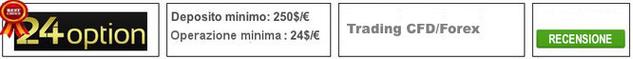 24option minimo deposito broker opzioni binarie