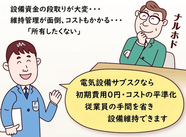 ジャパン開発のエアコン定額払い