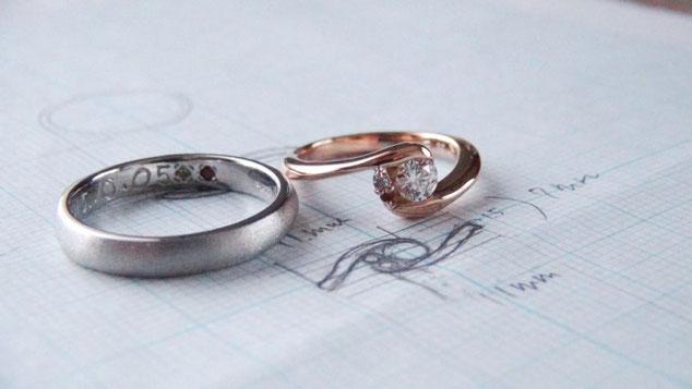 Pt900/K18PG手作り指輪
