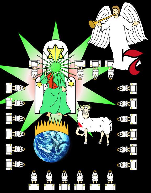 Le septième ange vient de sonner de la trompette, le Royaume de Dieu est instauré. Jésus-Christ et ses 144'000 cohéritiers représentés par les 24 anciens assis sur des trônes règnent et se préparent à intervenir sur la terre (Apocalypse 11 : 15-18).