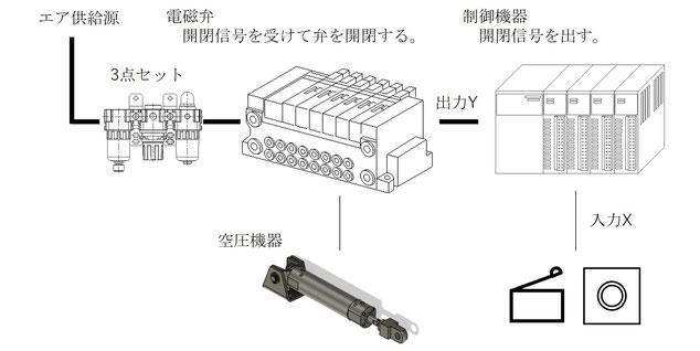 図1.2 機器構成全体像