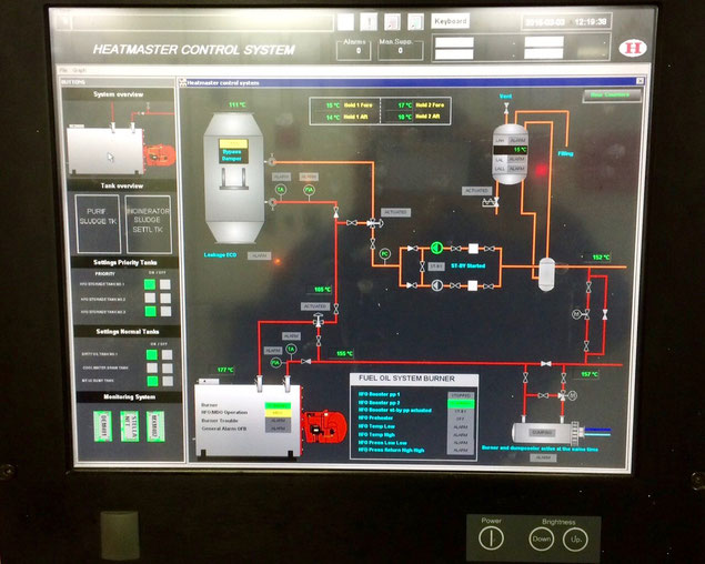 Inspection Thermal Oil System, Modification Of Booster Unit And Installation Of New Controller