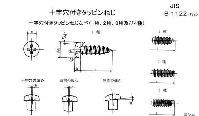 fbaba643302bf 十字穴付きタッピンねじなべ(1種、2種、3種及び