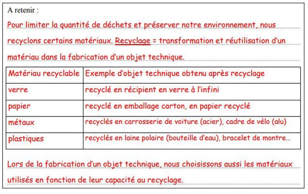 1 cycle de vie du produit