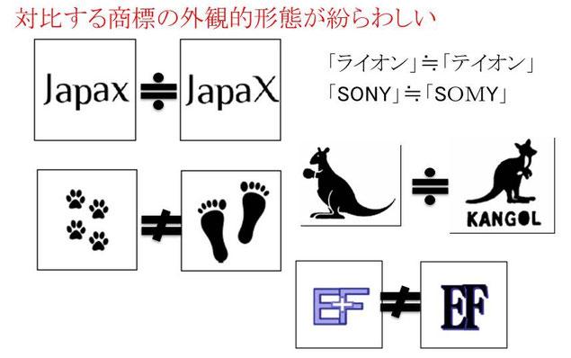 商標の類似 - IPNJ国際特許事務...