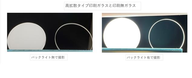 照明方法による拡散性の比較