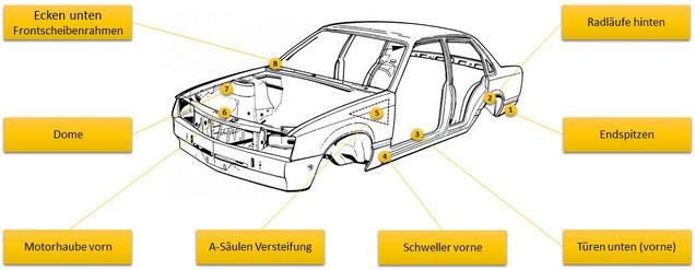 Copyright Motor-Klassik.de