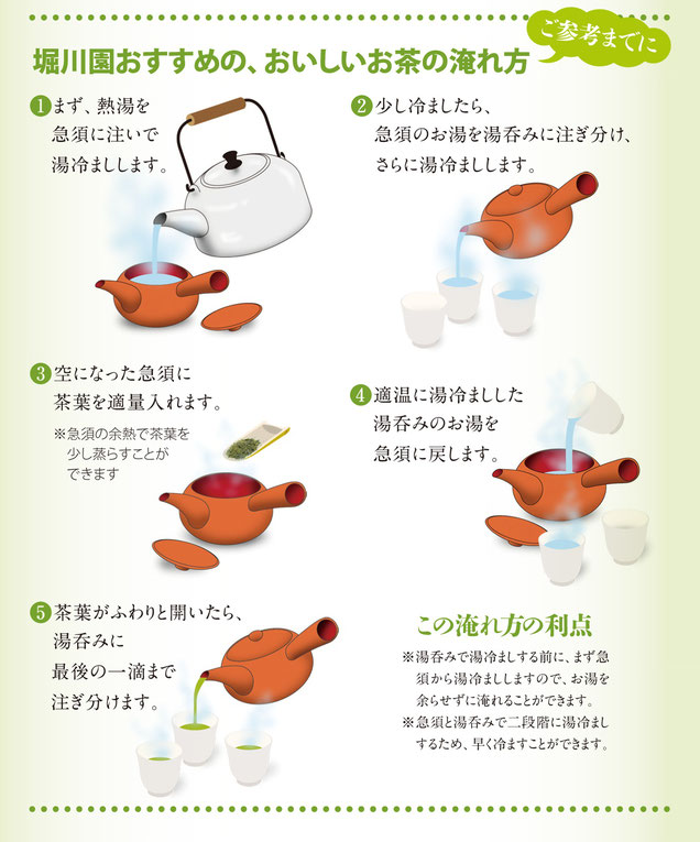 堀川園おススメのお茶の淹れ方 湯冷ましの方法説明