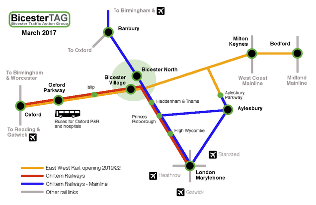Rail links from Bicester, please note the East West Rail line (amber) will not open until around 2022
