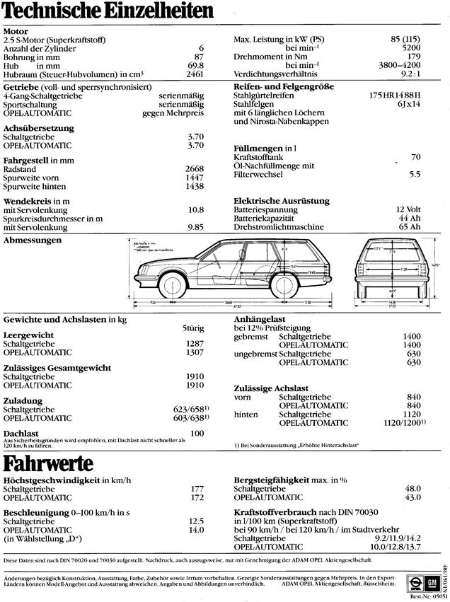 Opel Commodore Voyage 04/1981 - Wissenswertes über den Opel Commodore C