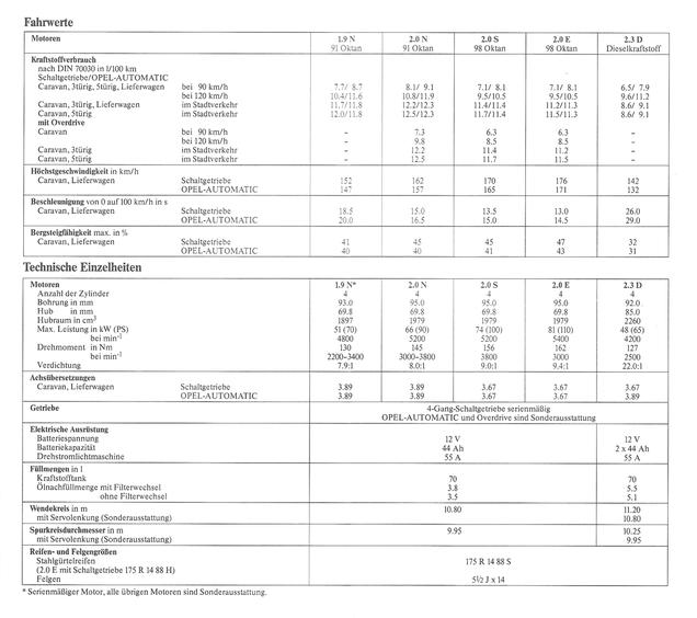 Opel Kadett Caravan Datenblatt